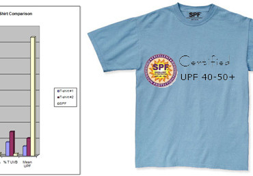 Does your t-shirt protect you from UVB rays? New SPF 30+ Protection T-Shirts